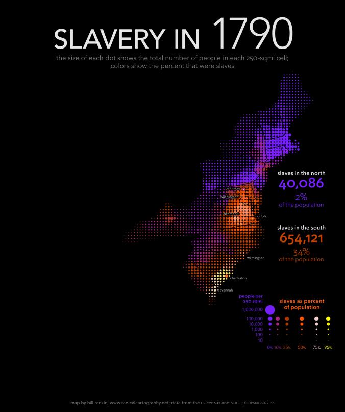 Rankin_slavery1790
